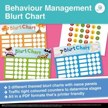 Kindergarten Blurt Chart Classroom Behaviour Management