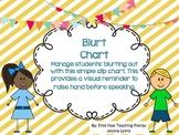 Blurt Chart. Classroom Management