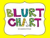 Blurt Chart Freebie!