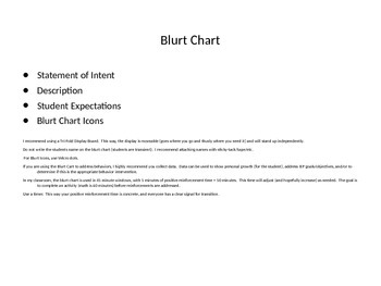 Blurt Chart with additional resources