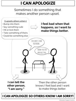 Communication Social Narratives Pack - Social Story - Blurting Out and more