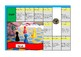 Board Game - If Clauses / Conditional Sentences Type 1