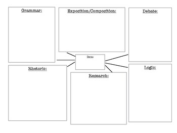 Board for Integrating Ideas