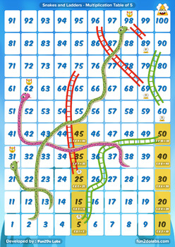 Snakes and Ladders Board Game for Teaching Multiplication Table of 5