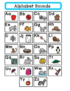 Boardmaker: Alphabet Sound Charts and Coordinating Flashcards