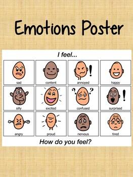 Boardmaker Feelings Poster