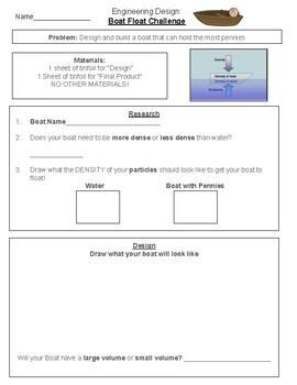 Boat Float Challenge! Exploring Engineering Design and Density