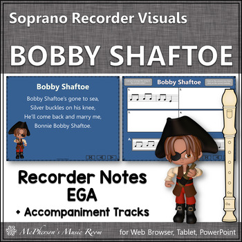 Bobby Shaftoe - Soprano Recorder Visuals (Notes EGA)