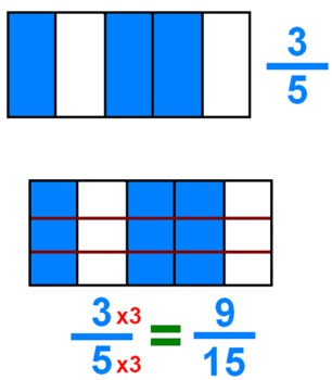 Bobby and Becky's Brownies - Equivalent Fraction Practice