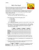 Bob's Fruit Stand - Activity to Practice Like Terms and Pricing