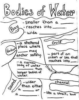 Bodies of Water Doodle Notes