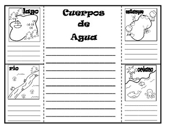 Bodies of Water (Foldable) Spanish