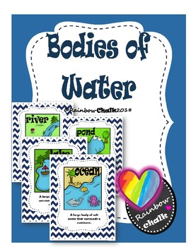 Bodies of Water (Posters)