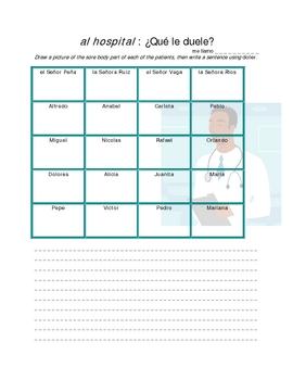 Body Activities SPN
