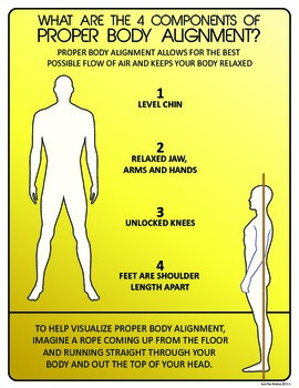 Body Alignment for Vocalists