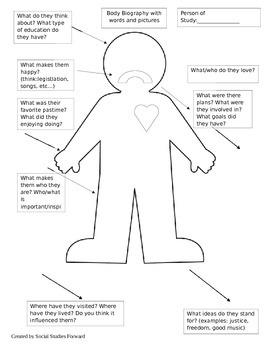 Body Biography