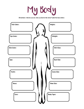Body Image Worksheets