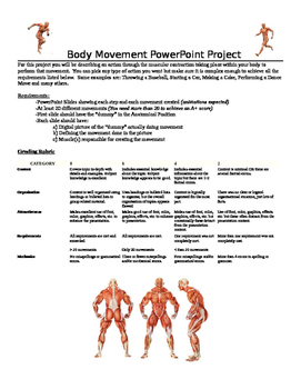 Body Movement Project