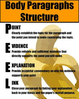 Body Paragraph Poster