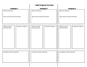 Body Paragraph Structure Graphic Organizer