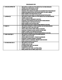 Body Paragraph Thesis Essay Rubric