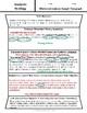 Paragraph Writing Graphic Organizer & Sample Paragraphs Common Core