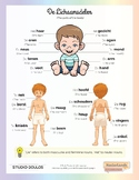 Body Parts Dutch Language Poster