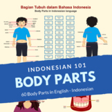Body Parts Indonesian Vocabulary Poster (60 words)