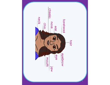 Body Parts Printables - Labeling Body Parts Worksheet