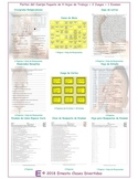 Body Parts Spanish 4 Worksheet-2 Game-1 Exam Bundle