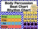 Body Percussion Beat/Rhythm Chart
