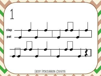 Body Percussion Charts