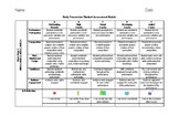 Body Percussion and Music Assessment Rubric