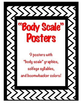 Body Scale Posters