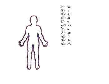 Body Solfege