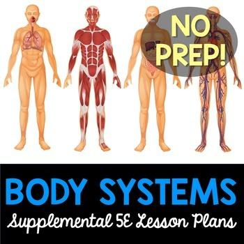 Body Systems 5E Bundle - 10 Supplemental Lesson Plans - NO LABS