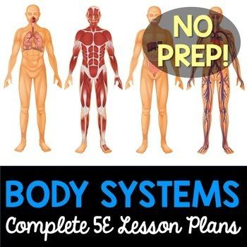 Body Systems 5E Lesson Plans Bundle - 8 Complete Lesson Plans