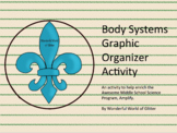 Body Systems Amplify Graphic Organizer Activity