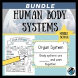 Body Systems Bundle {Doodle Notes, Concept Map, & Review Game}