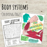 Body Systems Coloring Pages