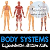 Body Systems - Differentiated Science Station Lab Bundle - 8 Student Led Labs