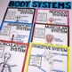 Body Systems Envelope Book Kit