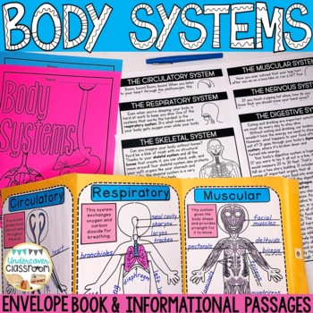 Body Systems Envelope Book Kit, Human Body Systems