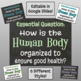 Body Systems Essential Question Posters - Editable in Goog