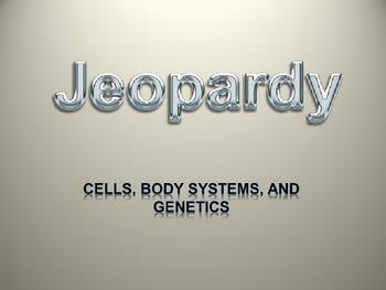 Body Systems Jeopardy