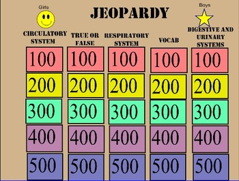 Body Systems Jeopardy Review Game