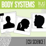 Body Systems Overview CSI Science