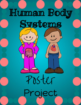 Body Systems Poster Project