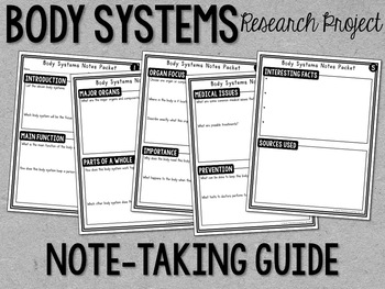 Body Systems Research Project