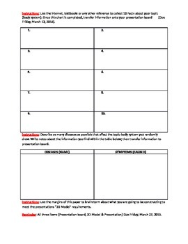 10A RS Biology STAAR EOC Body Systems Research Rubric (Building Background)